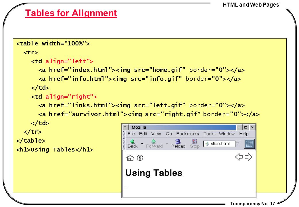 Html and web pages cheng chia chen ppt download for Html table border width