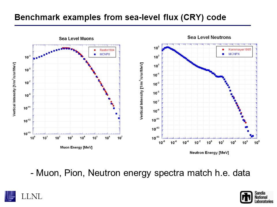 low background muon and neutron benchmarking Ship effect neutron measurements and impacts on low-background experiments estanislao aguayo  4muon measurements.
