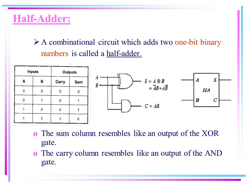 half adder a combinational circuit which adds two one bit binary numbers is called a half adder the sum column resembles like an output of the xor gate