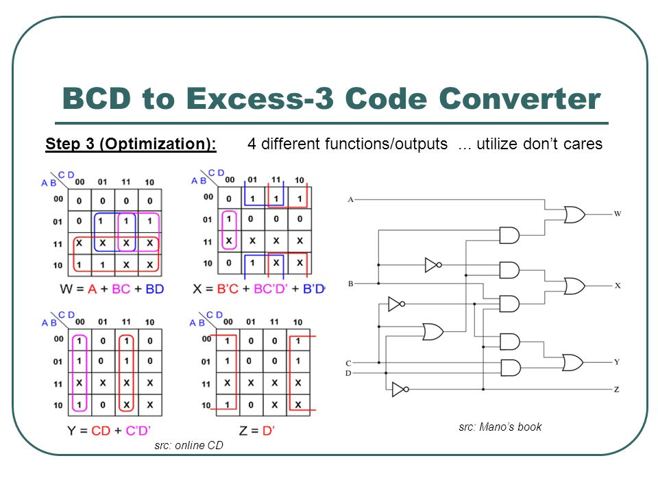 bcd to excess 3 logic diagram cs221: digital logic design combinational circuits - ppt ... 2 out of 3 logic diagram