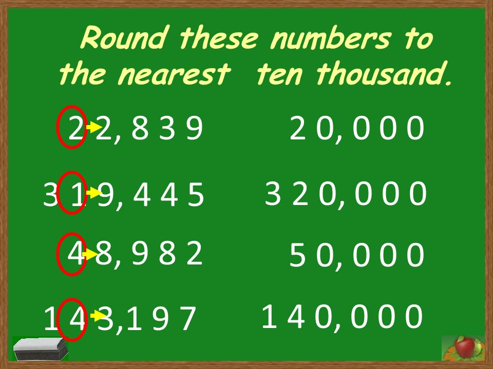 how to write 7.2 million in numbers