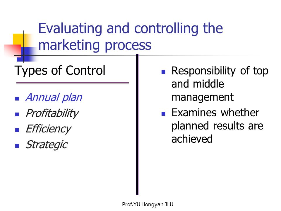 annual plan control Annual-plan control the basis of annual-plan control is managerial objectives—that is to say, specific goals, such as sales and profitability, that are established on a monthly or quarterly basis.
