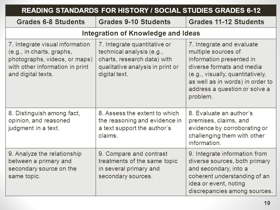 Common core state standards for english language arts literacy reading standards for history social studies grades 6 12 fandeluxe Image collections
