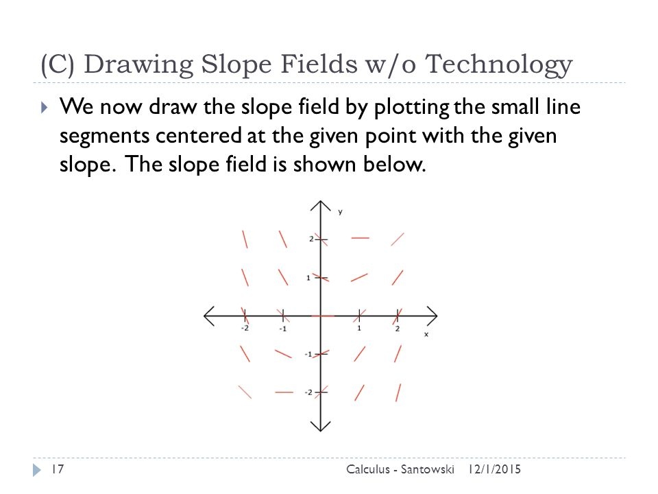 Drawing Lines With Given Slopes : Lesson slope fields graphical solutions to de ppt