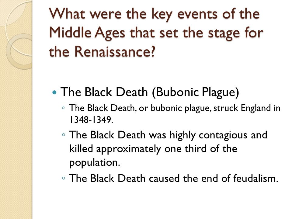 Medieval Outlook On The Bubonic Plague Essay The Black Death Essay Examples Of Thesis Statements For Expository Essays also High School Entrance Essay Samples Essay Of Health