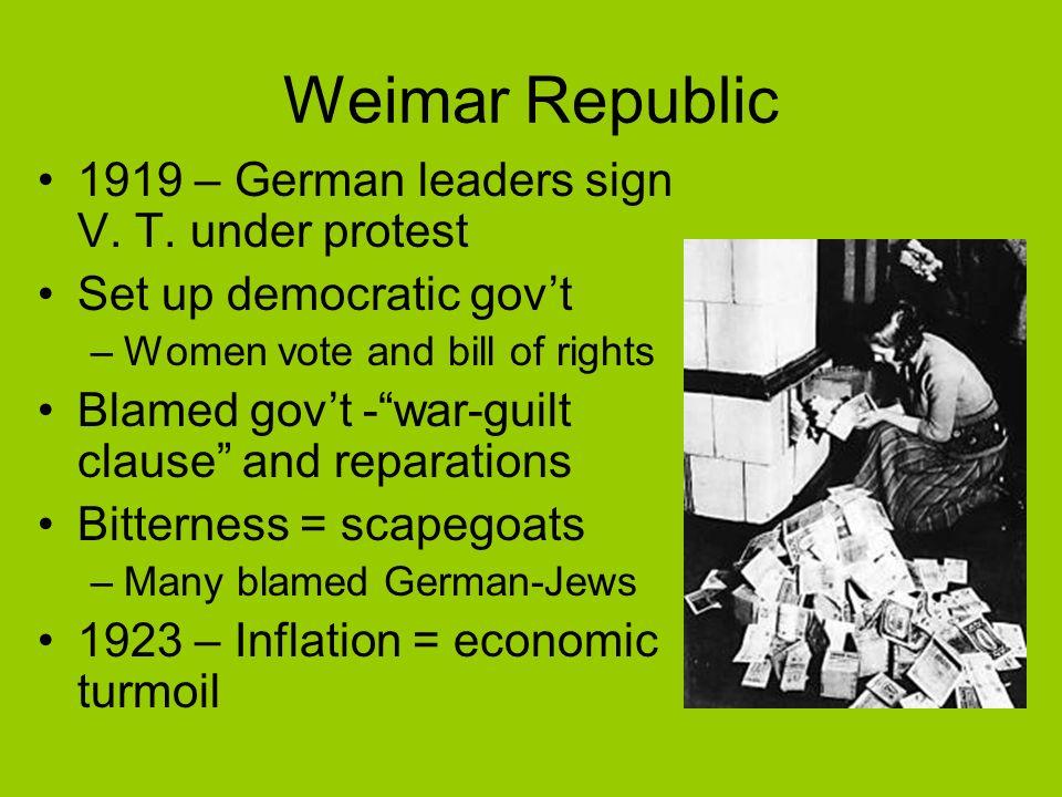 weimar problems 1919 1923