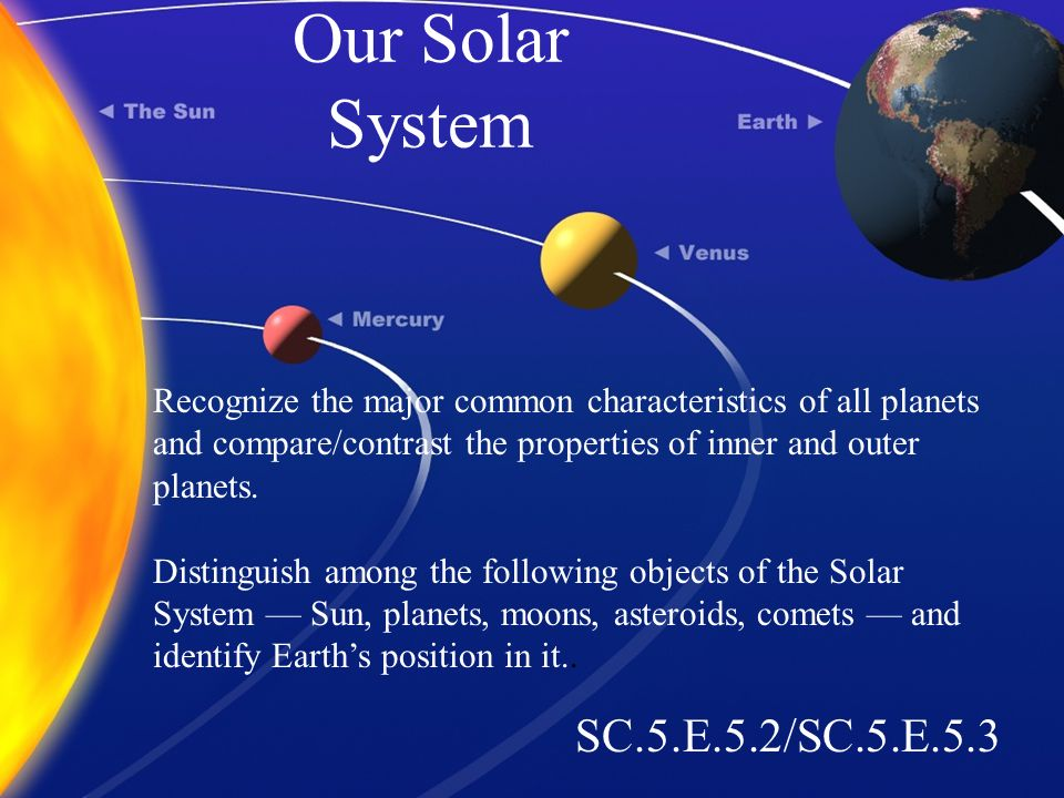 characteristics of the solar system planets Venus is the brightest planet in our sky and can sometimes be seen with the  naked eye if you know where to look it is the solar system's brightest planet.