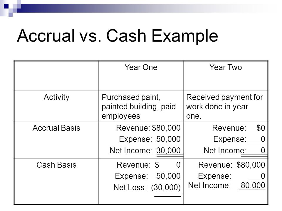 accrual vs cost accounting As a small business owner, it's important to understand the difference between  the two main methods of accounting: cash and accrual even if.