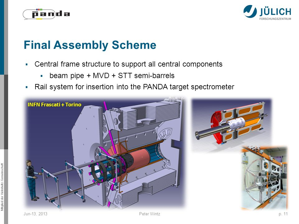 Final Assembly Scheme Central frame structure to support all central components. beam pipe + MVD + STT semi-barrels.