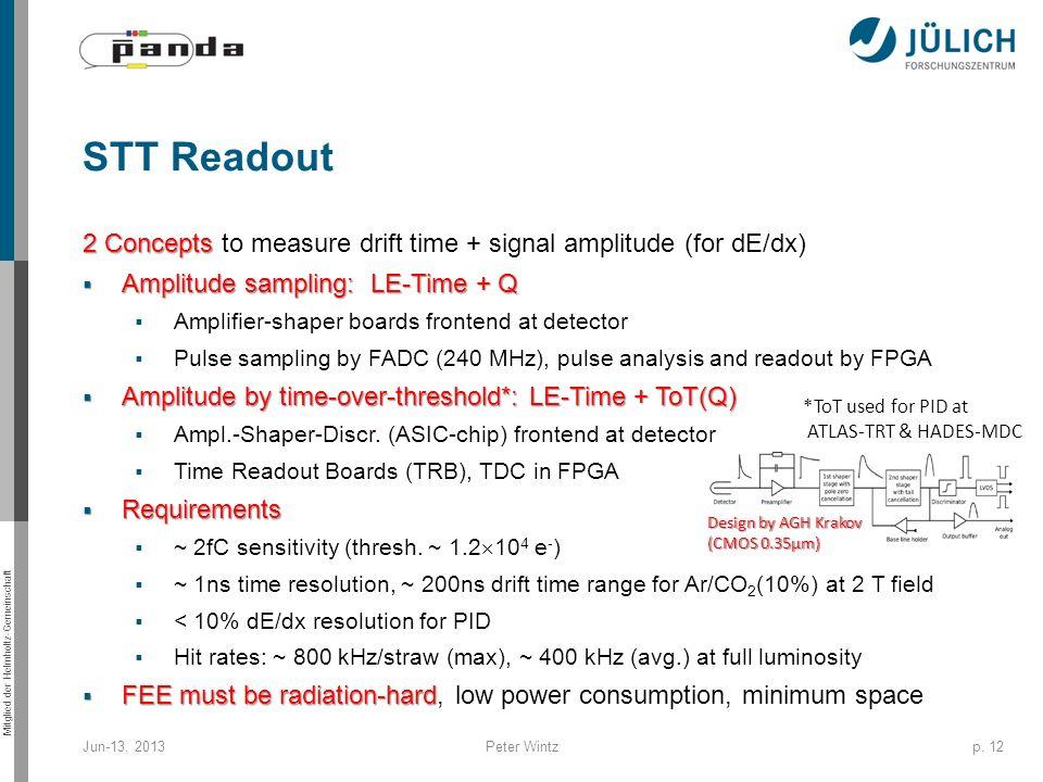 STT Readout 2 Concepts to measure drift time + signal amplitude (for dE/dx) Amplitude sampling: LE-Time + Q.