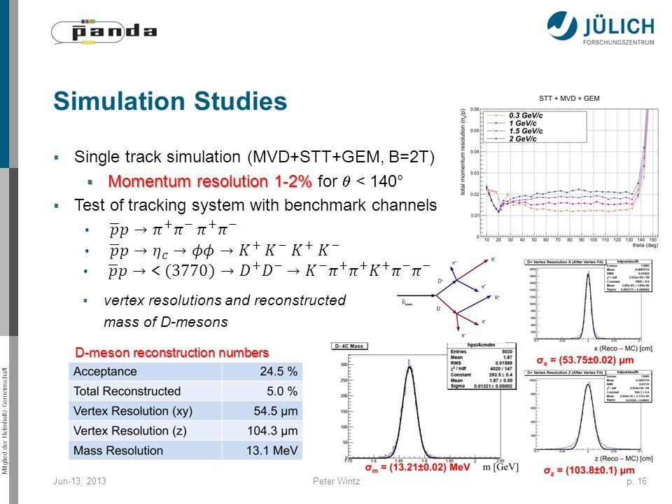 Simulation Studies Single track simulation (MVD+STT+GEM, B=2T)