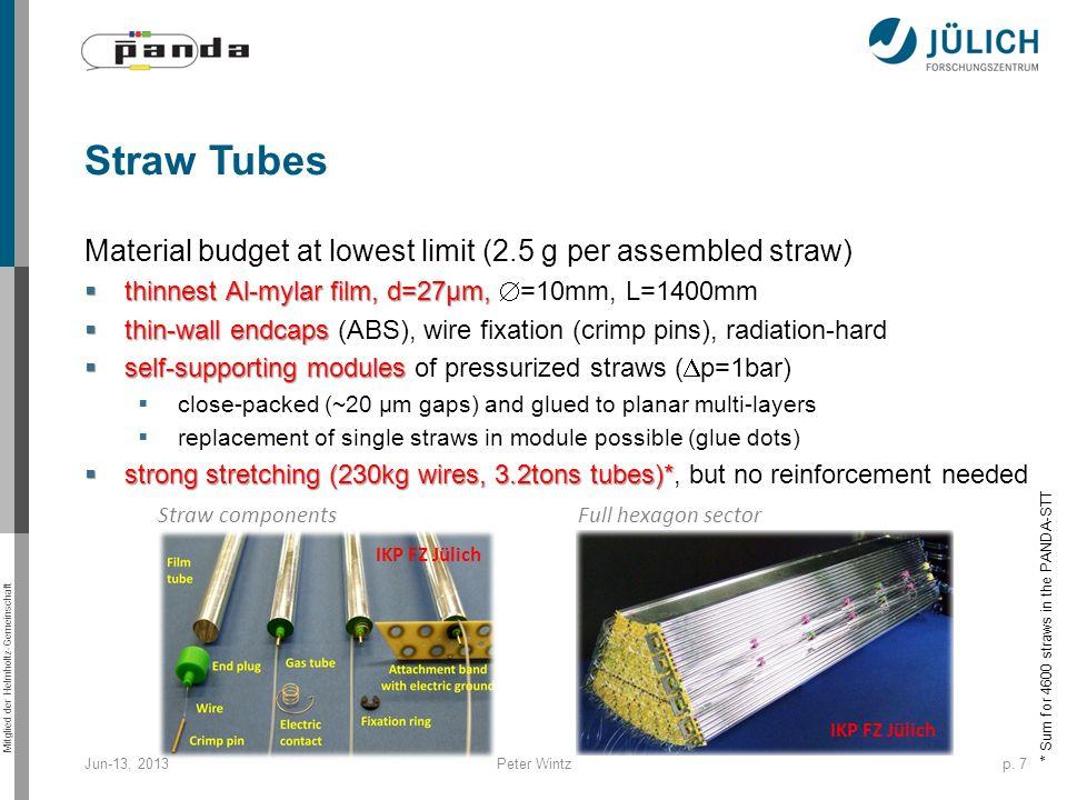 Straw Tubes Material budget at lowest limit (2.5 g per assembled straw) thinnest Al-mylar film, d=27µm, =10mm, L=1400mm.