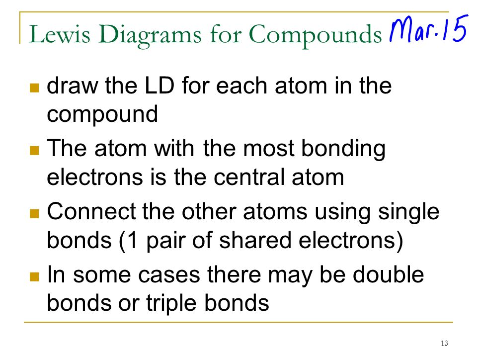 how to draw a lewis diagram for ionic compounds