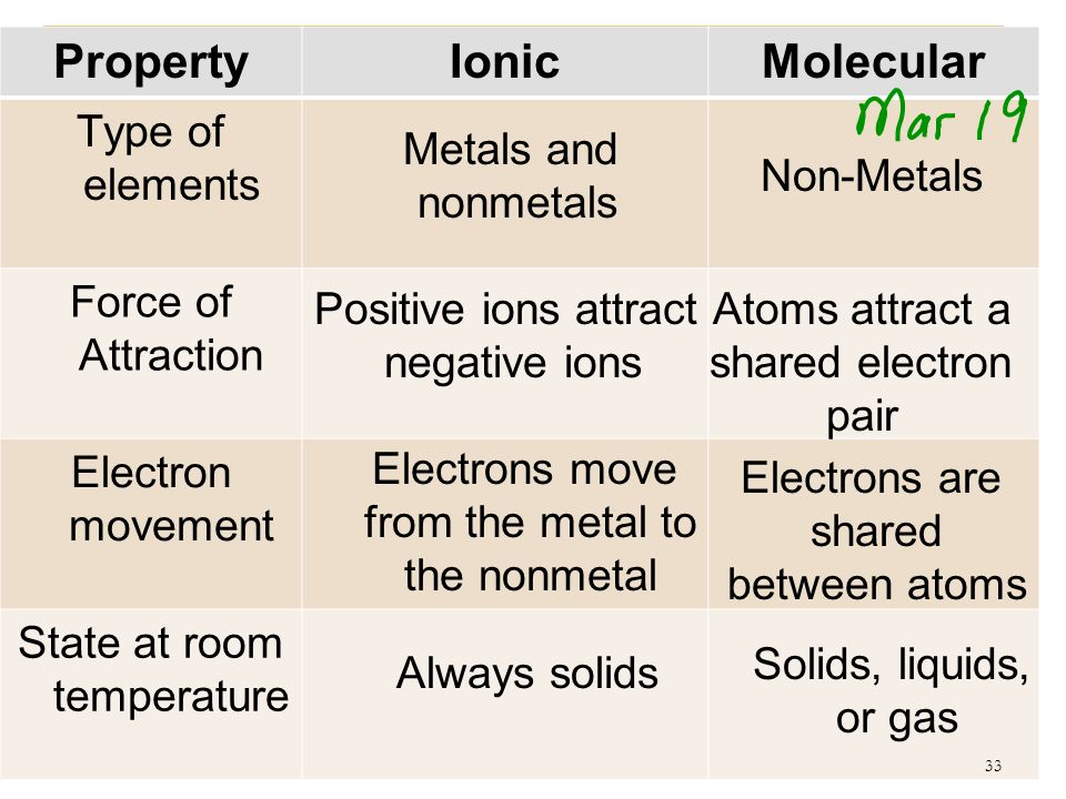 Which Two Metals Are Liquids At Room Temperature
