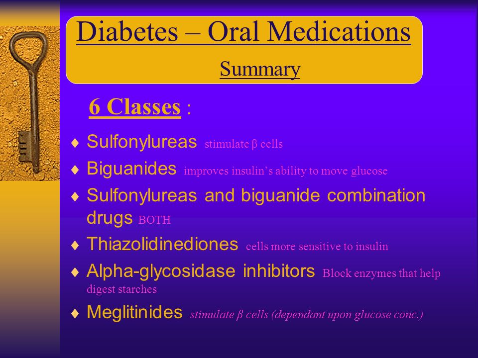 Starlix Diabetes Medication