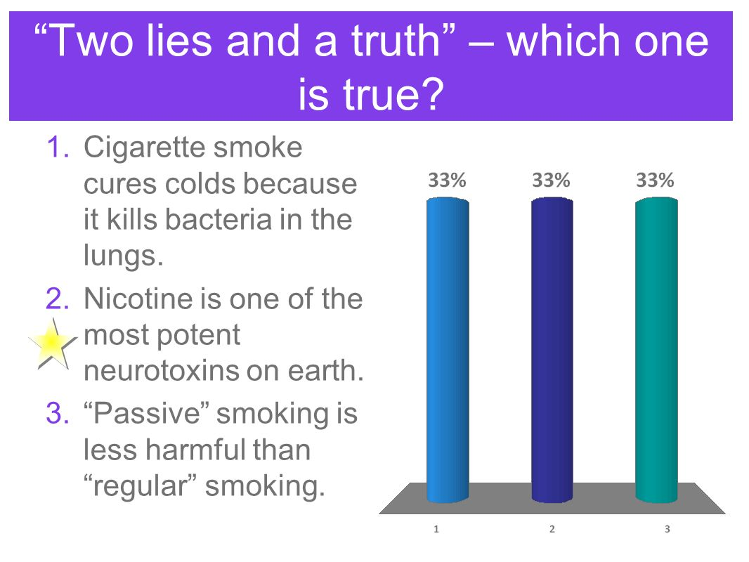 "an analysis of the real truth about smoking Youth smoking habits katelynn sachs about the truth about smoking were also open to other ""sensation-seeking behaviors,"" earning them the nickname."