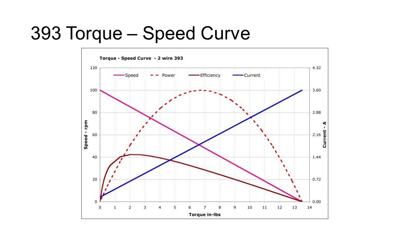 Wiring Diagram For 6hp Winch Motor Schematics Diagrams 110020 Ramsey Wonder Series Wound