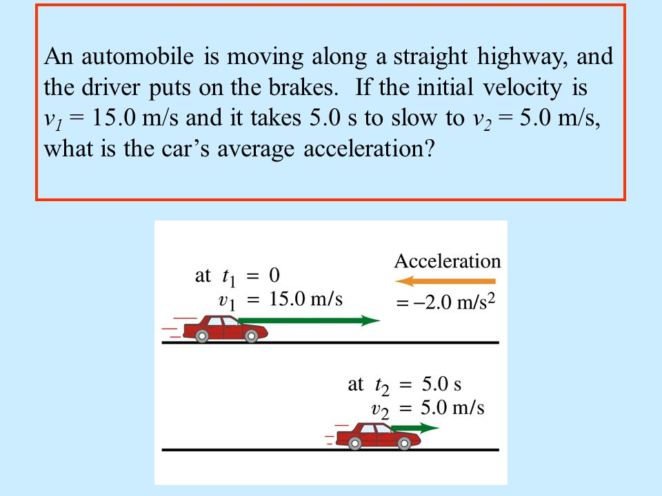 An automobile is moving along a straight highway, and