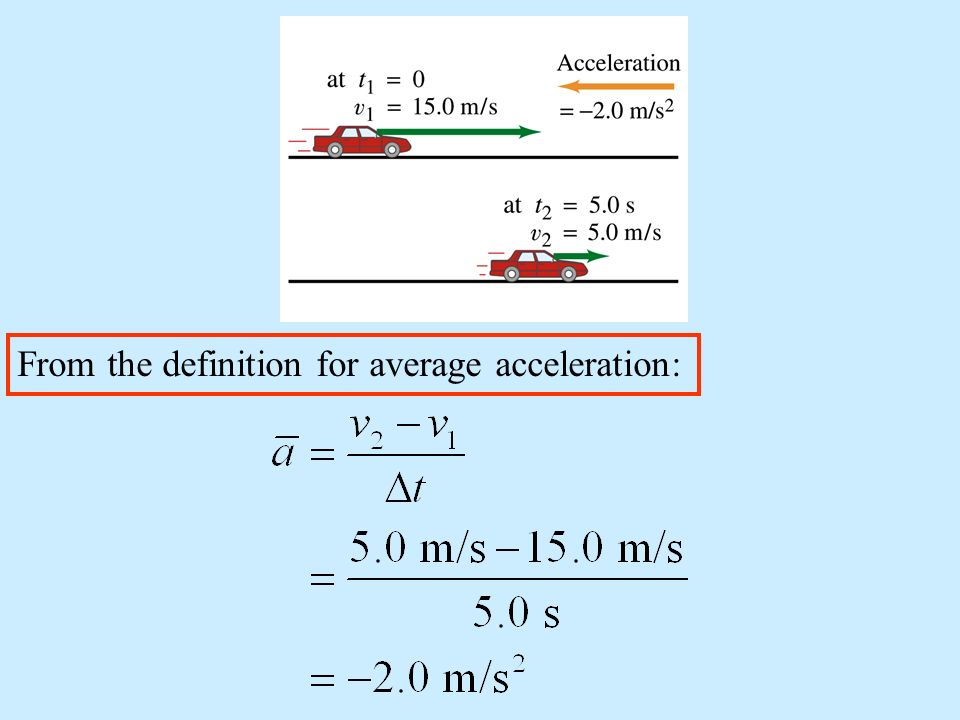 From the definition for average acceleration: