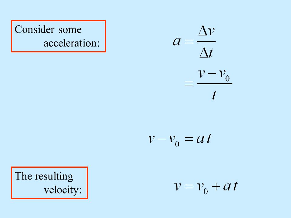 Consider some acceleration: The resulting velocity: