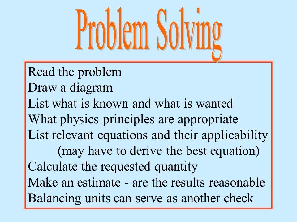 Problem Solving Read the problem Draw a diagram