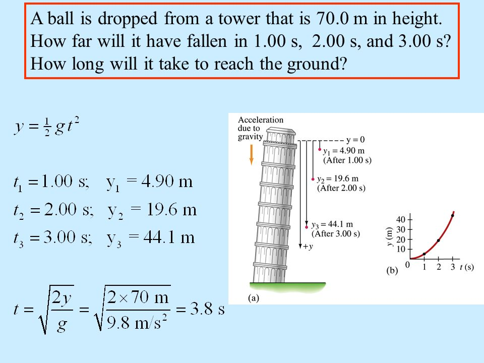 A ball is dropped from a tower that is 70.0 m in height.
