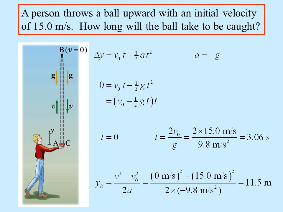 A person throws a ball upward with an initial velocity