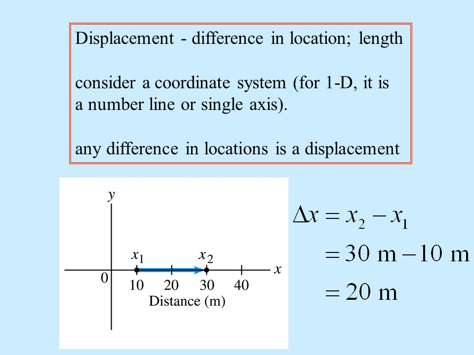 Displacement - difference in location; length