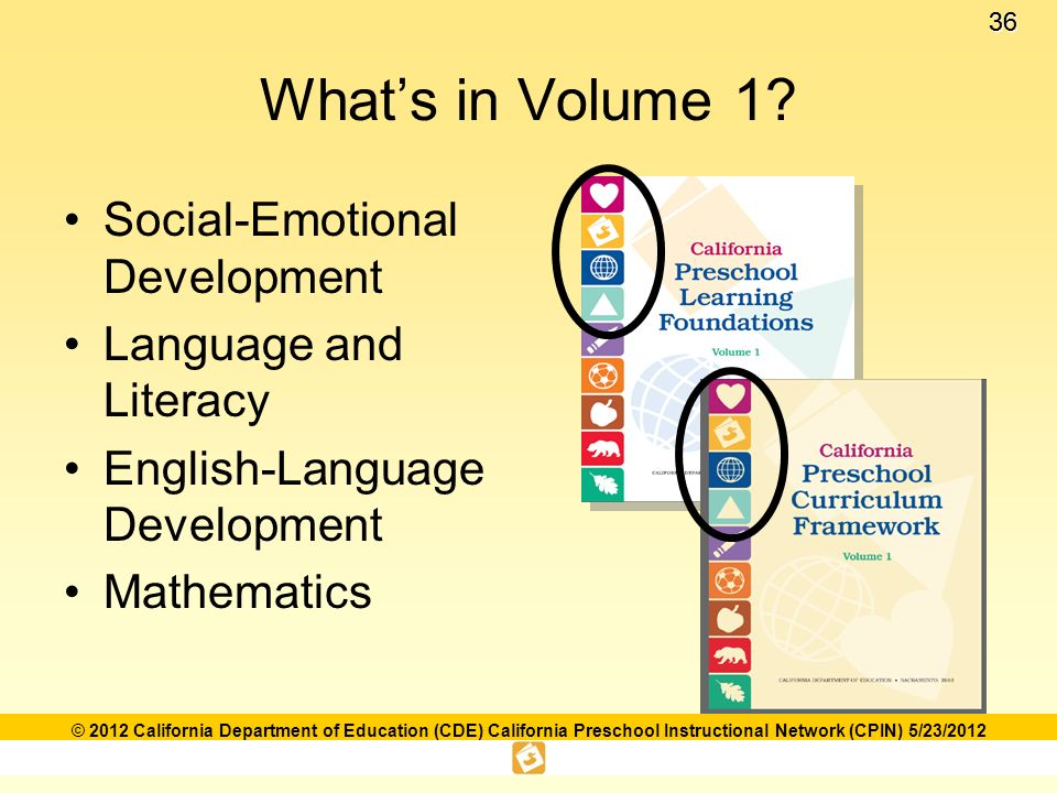 Language and literacy foundations framework ppt download 36 whats fandeluxe Gallery