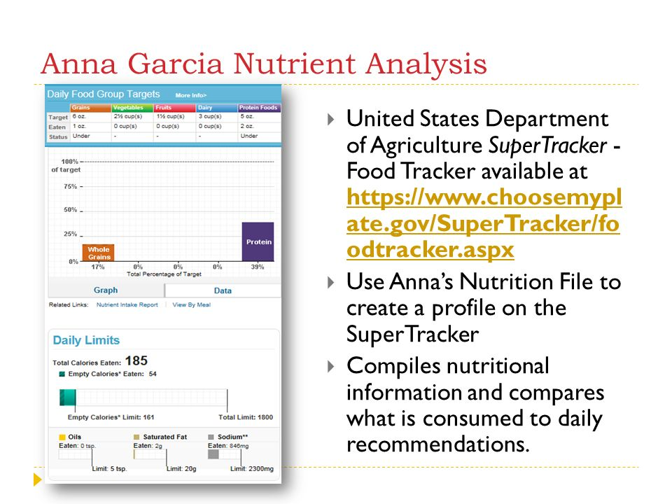 activity 222 anna garcia nutrient analysisfood Activity 222 anna garcia nutrient analysisfood  activity 222: anna garcia – nutrient analysis food groups  digestion and absorption of food, as well as .