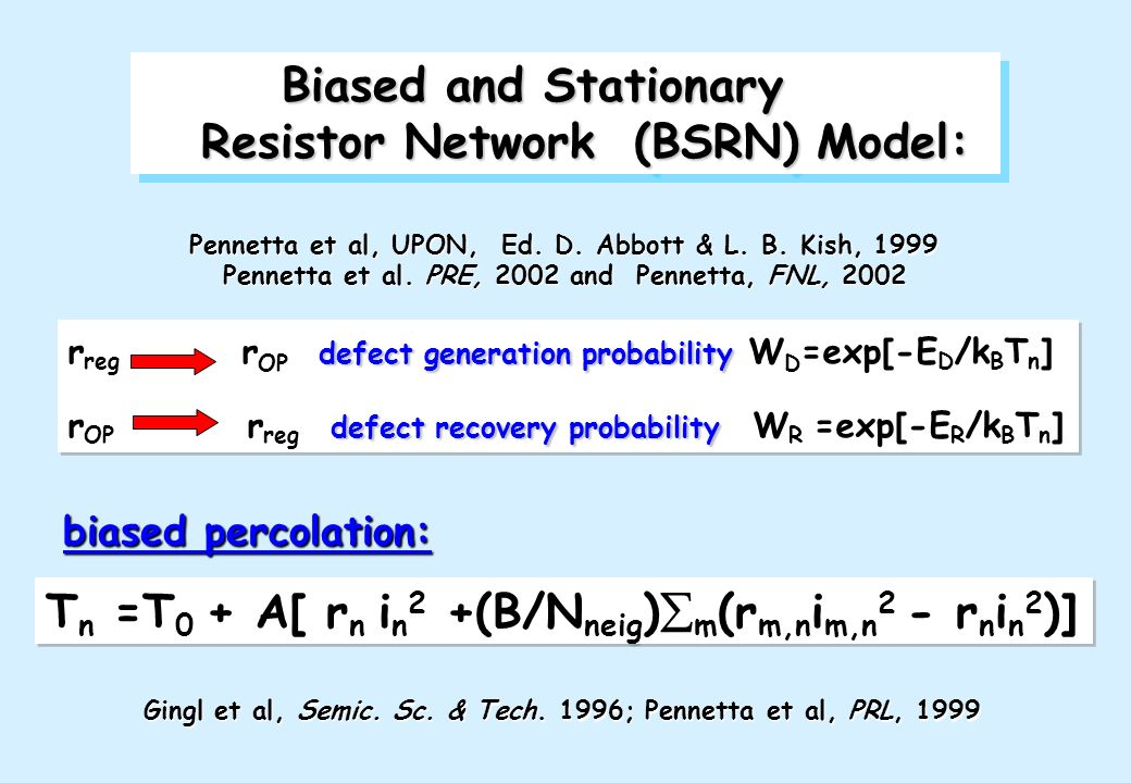 Resistor Network (BSRN) Model: