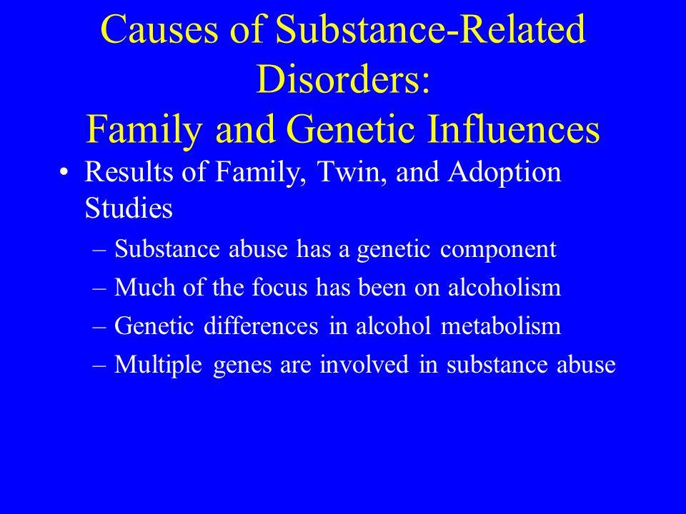 cxc social studies sba on drug abuse