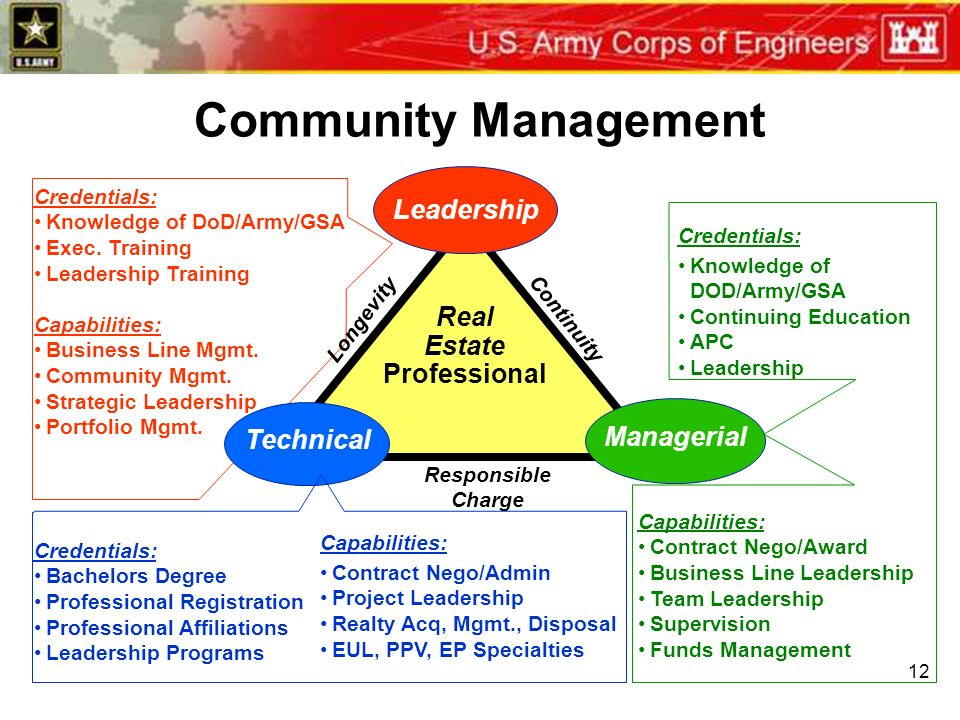 U.S Army Corps of Engineers Update - ppt download