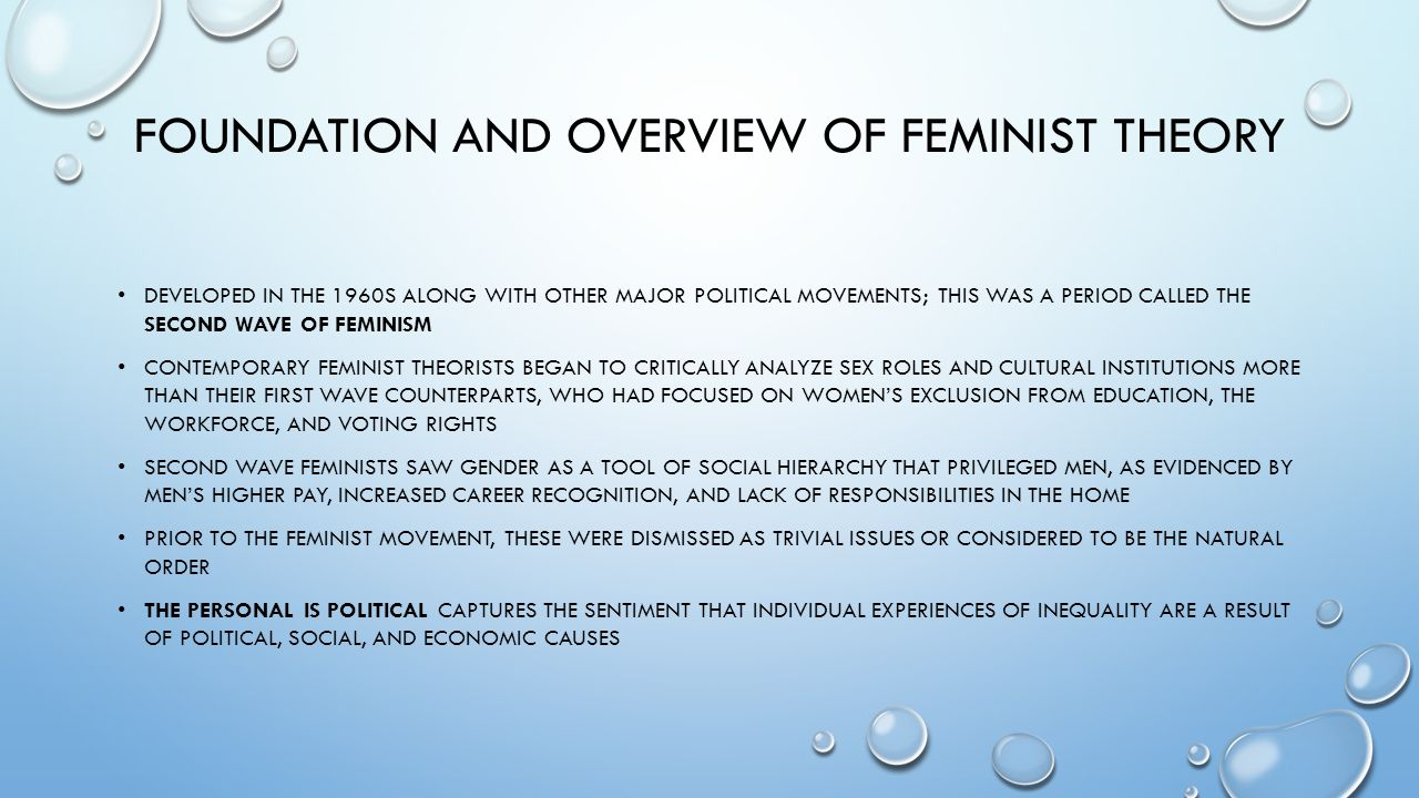 a focus on contemporary feminist theory Have shaped the field of family studies and more specifically i will focus on the historical and contemporary literature modern feminist theory and research.