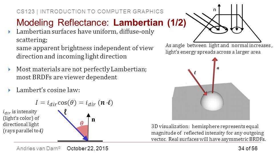 illumination and light transport