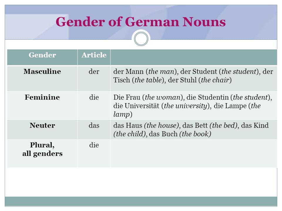 Gender of German Nouns Gender Article Masculine der