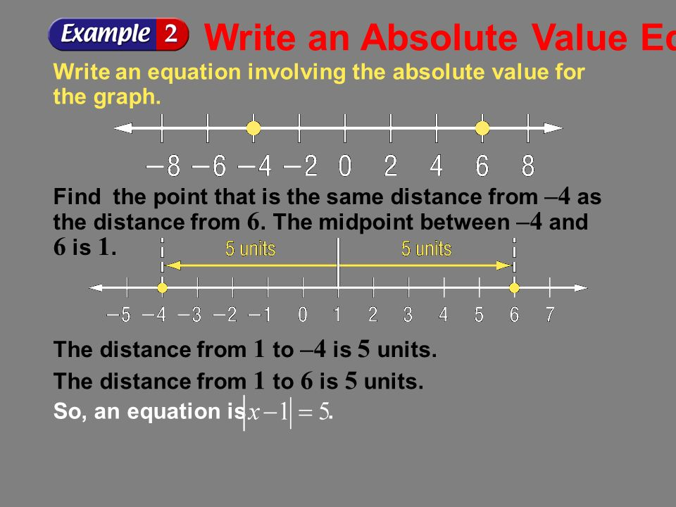 Worked example: absolute value equation with two solutions