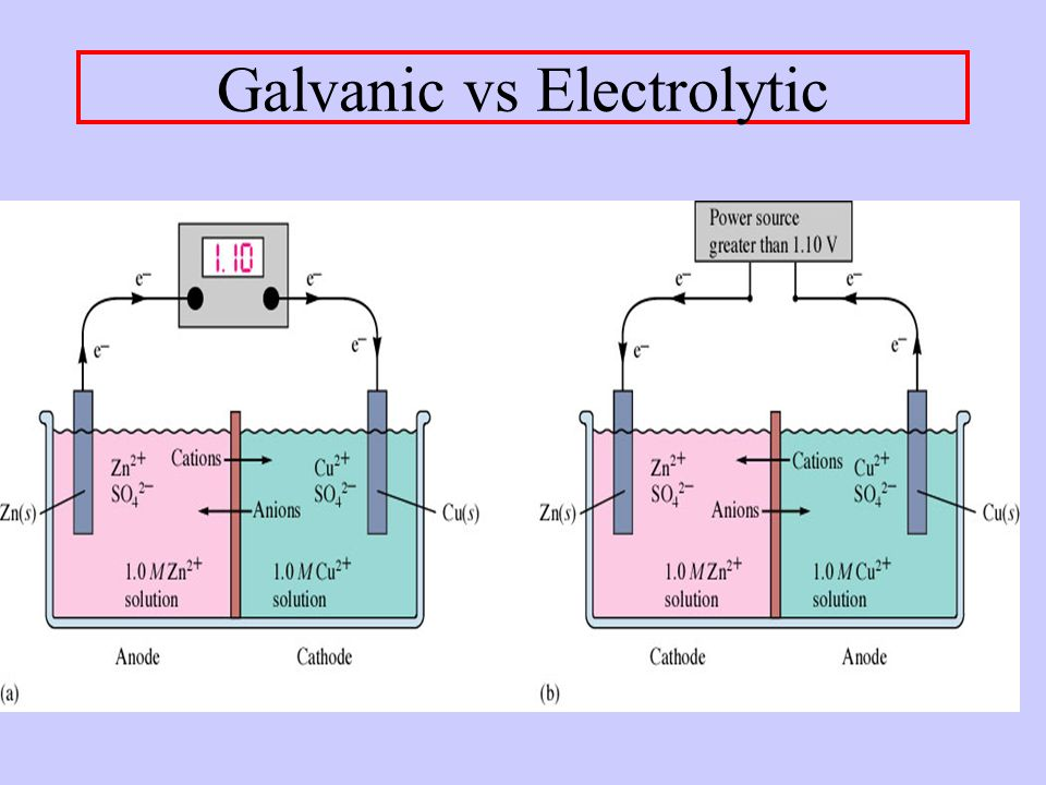 Electrochemical cell furthermore 134741 The Fuel Cell That Turns Poop Into Power together with mercial Galvanic Cells furthermore Awesome Inter  Powerpoint besides Electrolysis Icse Solutions Class 10 Chemistry. on electrolytic reaction