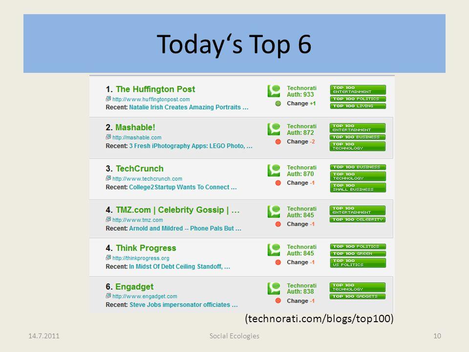 Today's Top 6 (technorati.com/blogs/top100)