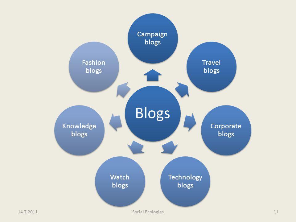 14.7.2011 Social Ecologies Blogs Campaign blogs Travel blogs