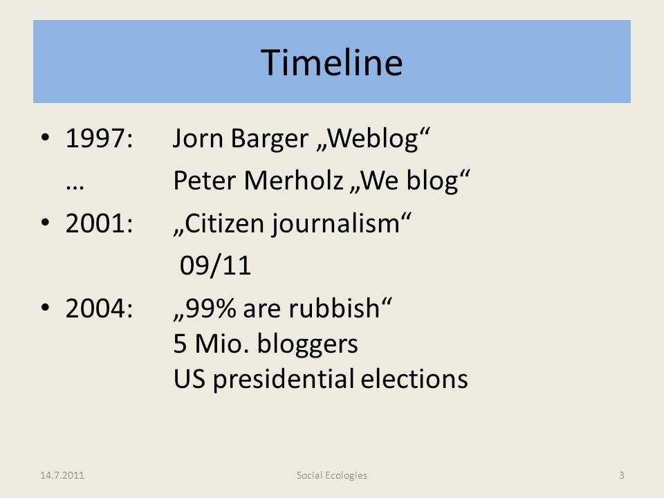 """Timeline 1997: Jorn Barger """"Weblog … Peter Merholz """"We blog"""