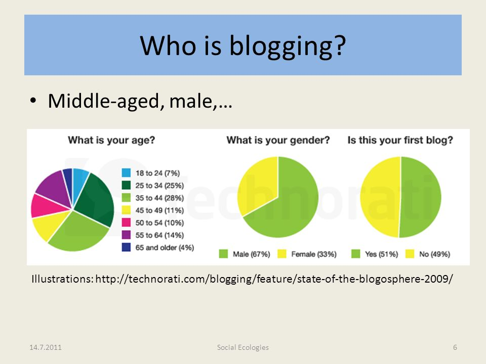 Who is blogging Middle-aged, male,…