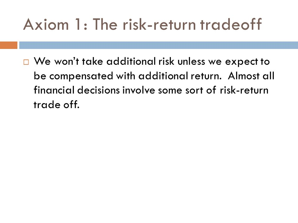 Axiom 1: The risk-return tradeoff
