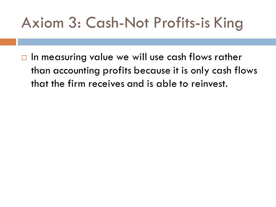 Axiom 3: Cash-Not Profits-is King