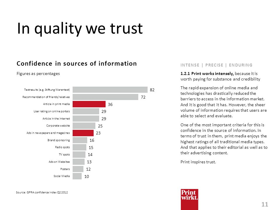 In quality we trust Confidence in sources of information