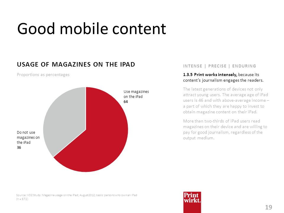 Good mobile content USAGE OF MAGAZINES ON THE IPAD