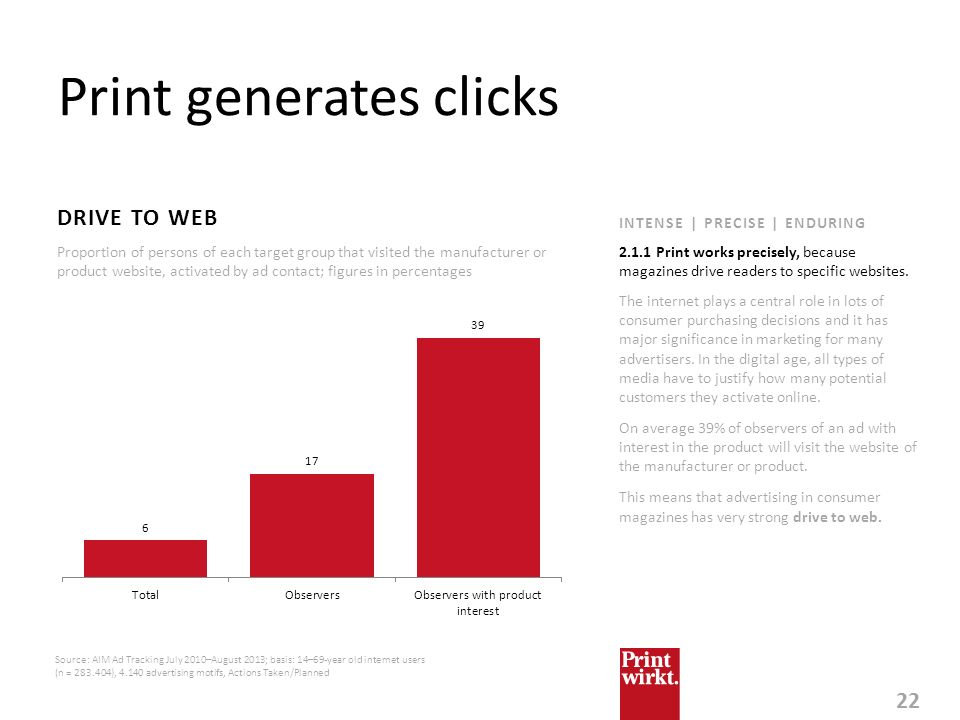 Print generates clicks