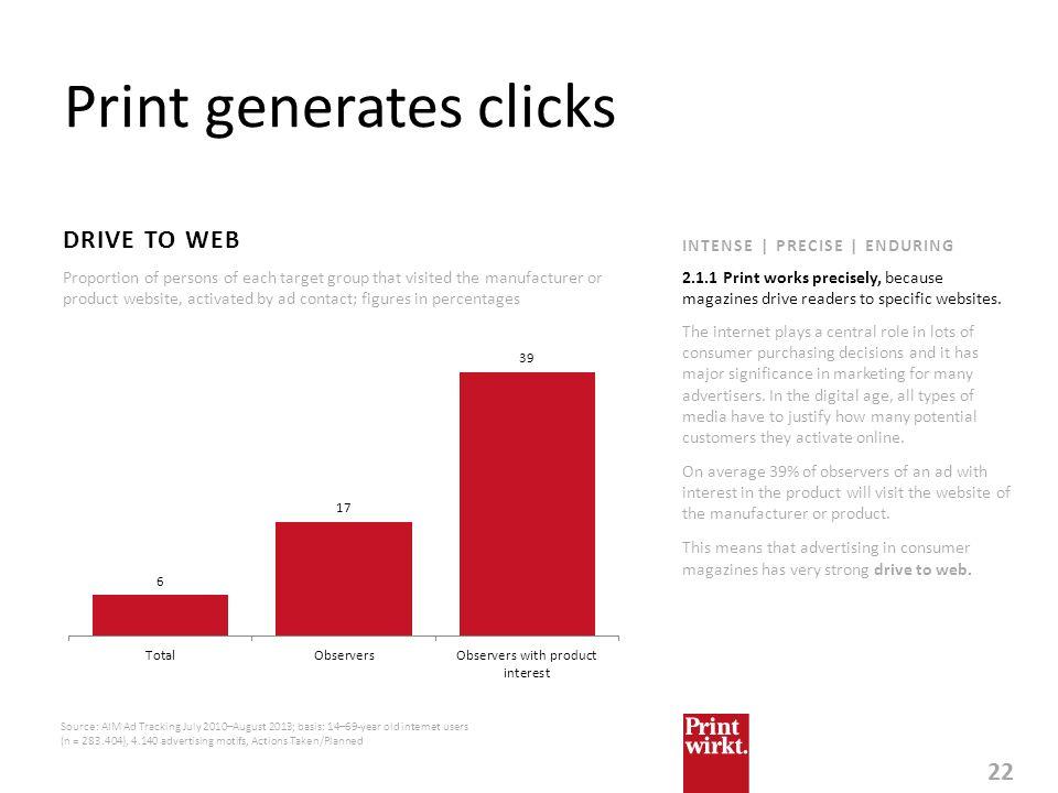 Print generates clicks