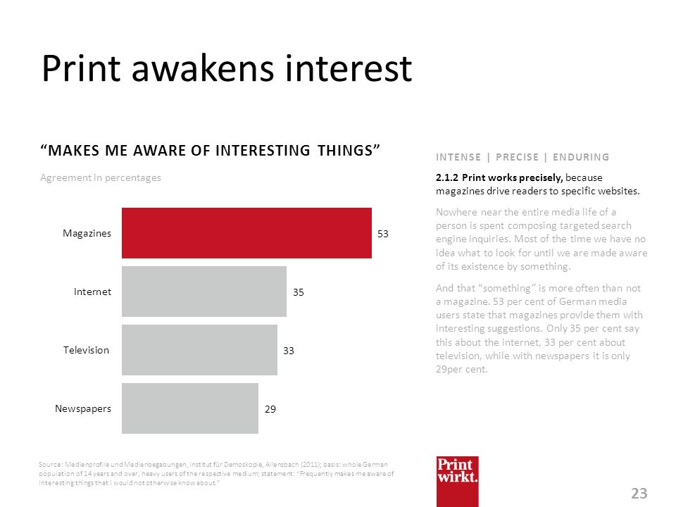 Print awakens interest