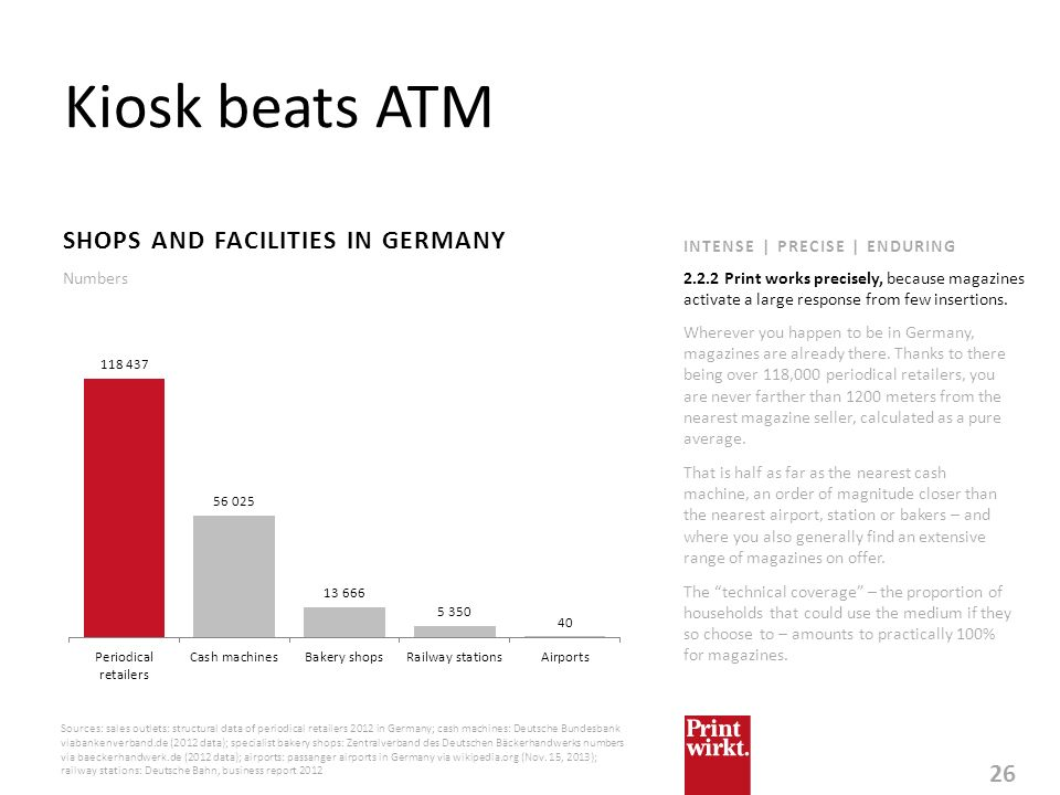 Kiosk beats ATM SHOPS AND FACILITIES IN GERMANY